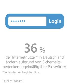 Online-Passwörter